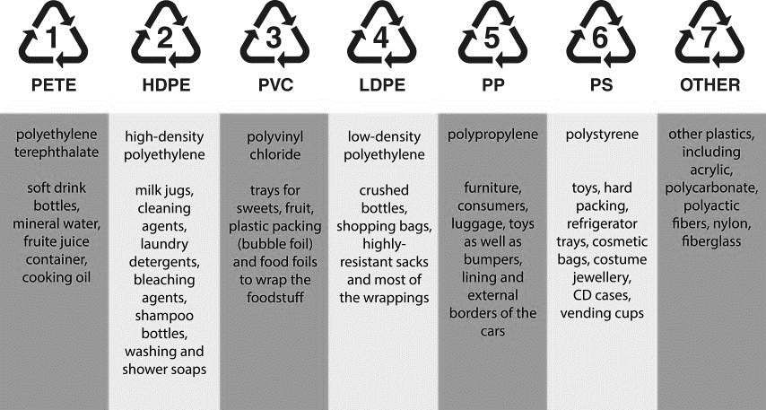 Recyle_Labels.png